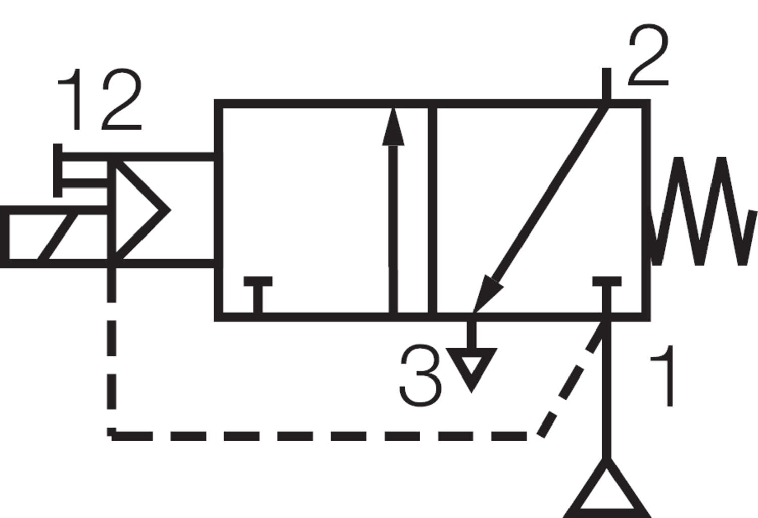 Function symbol 3/2 NC El-feather